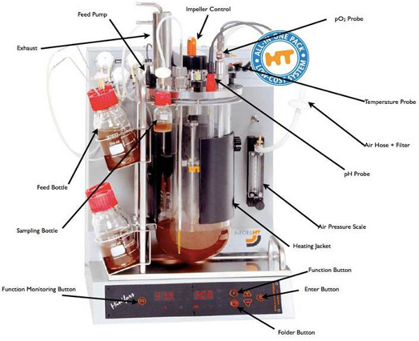 Operation of a Benchtop Bioreactor | Protocol